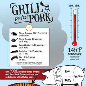 How to Grill Perfect Pork